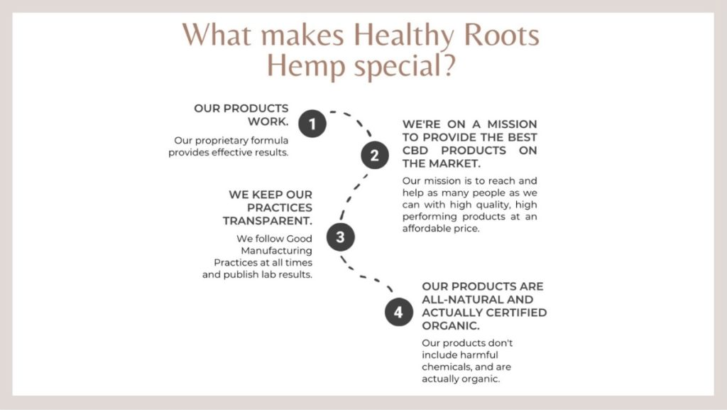 What makes Healthy Roots Hemp special?